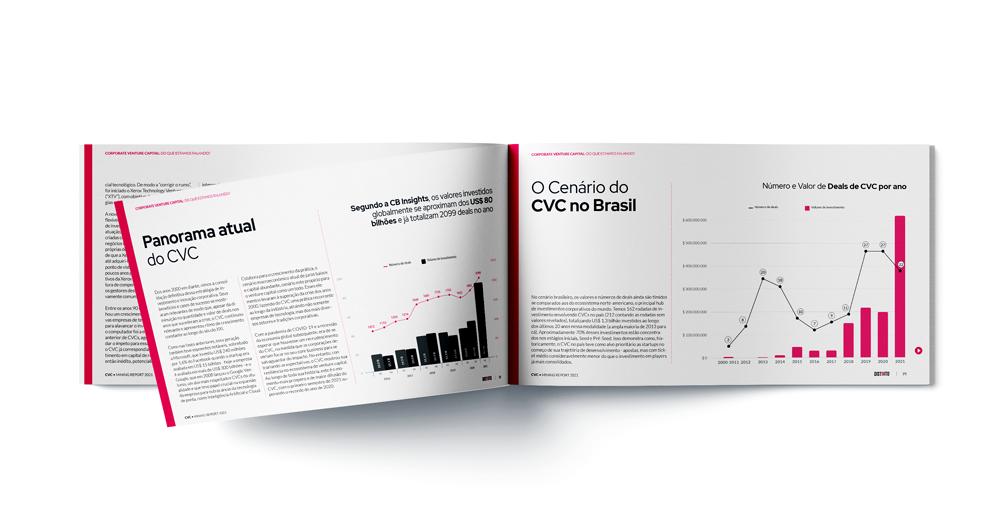 Faça o  download do CVC Report 2021